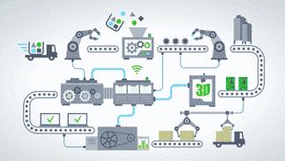 Industry 4.0 Human Factors Challenges
